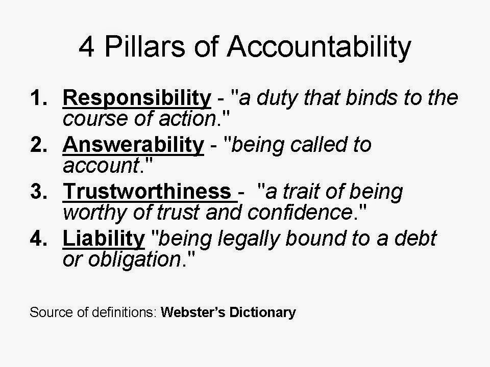 examples for accountability and responsability in nursing Accountability in nursing essay 1814  2012 key smith the importance of accountability in the healthcare industry accountability displays responsibility,.