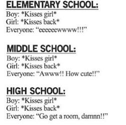 school vs middle school vs high school png elementary school vs middle ...