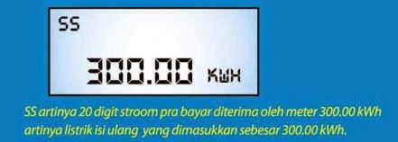 Kode di terima kwh listrik prabayar