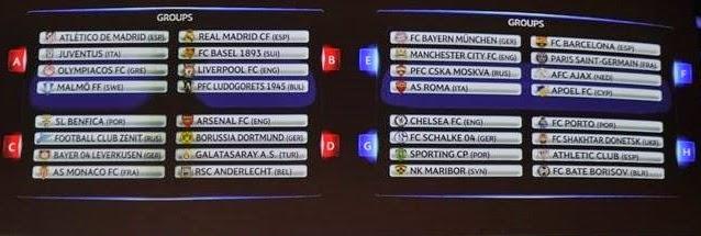 Grupos Champions League 2014 - 2015