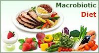 The Macrobiotic Diet