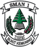 Official Blog of SMA Negeri 1 Bukitkemuning