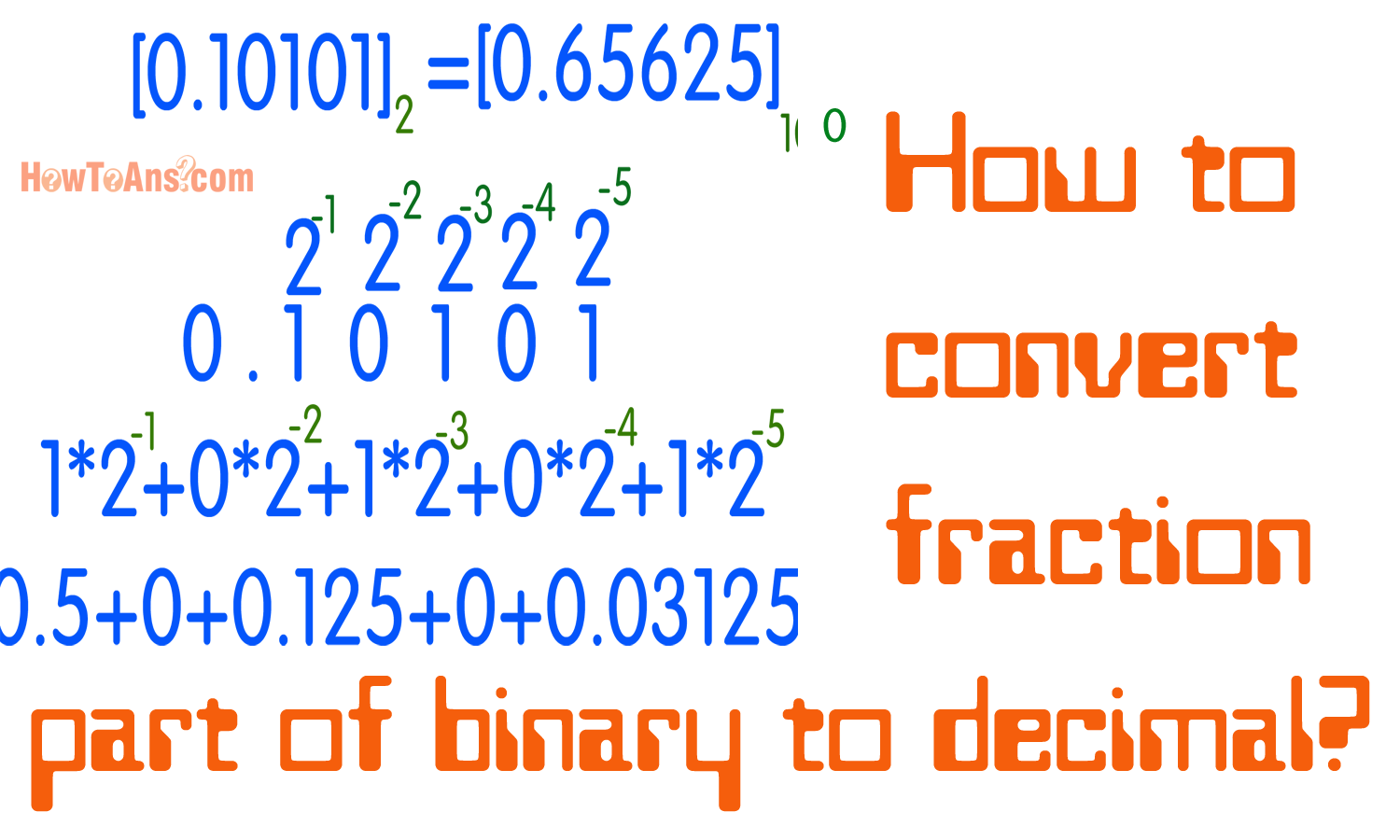 How To Convert Fraction Part Of Binary on Easy A How To Turn Decimal Into Fraction