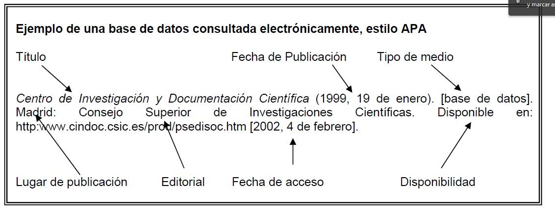 formato apa para referencias de fuentes consultadas