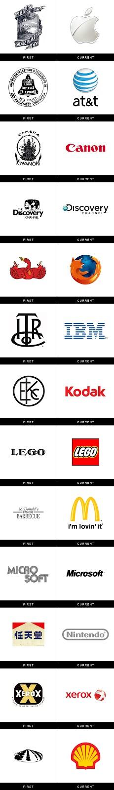 Como é os logotipos de empresas no passado vs hoje