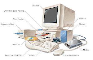 Aqui te dejo una imagen de una computadora la cual te muestra sus partes.