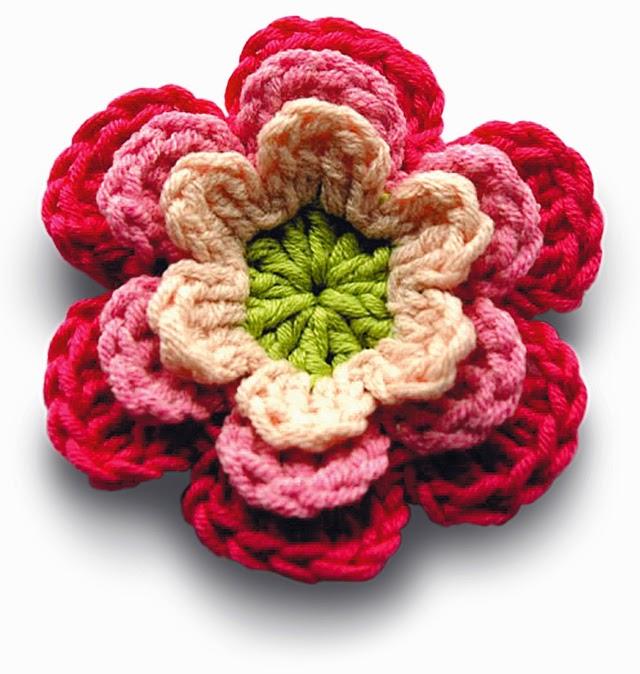 Cómo interpretar los patrones de crochet - video de explicación en ...