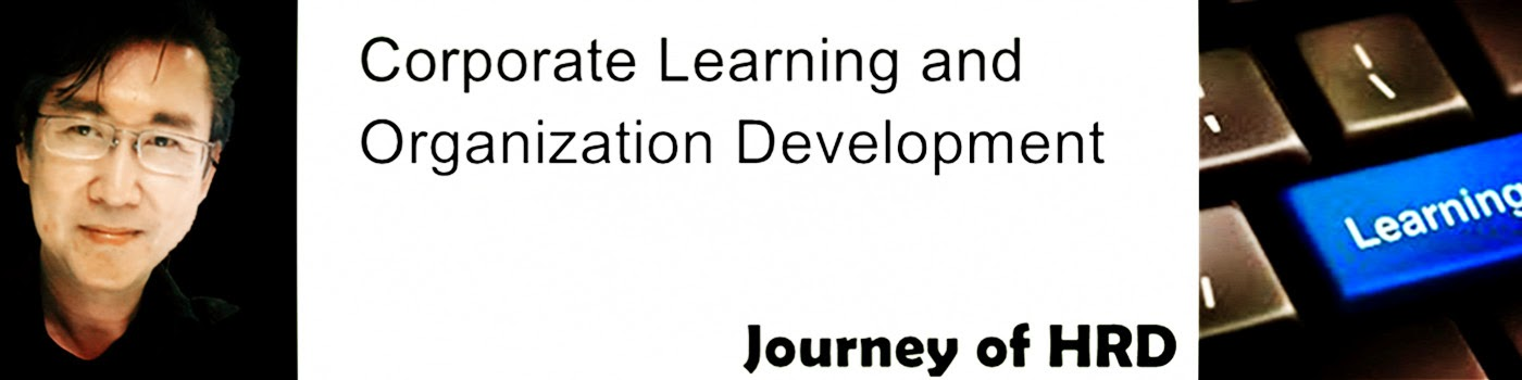 Corporate Learning and Organization Development 人力资源培训与组织发展