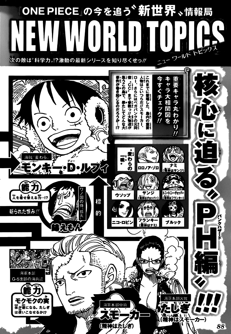 One Piece Chapter 666: Huynh đệ Yeti 019