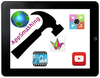 AppSmashing to Share & Publish Student Work Globally
