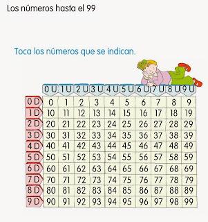 http://www.ceiploreto.es/sugerencias/cp.juan.de.la.cosa/1_2/mates/actividades/11/03/visor.html