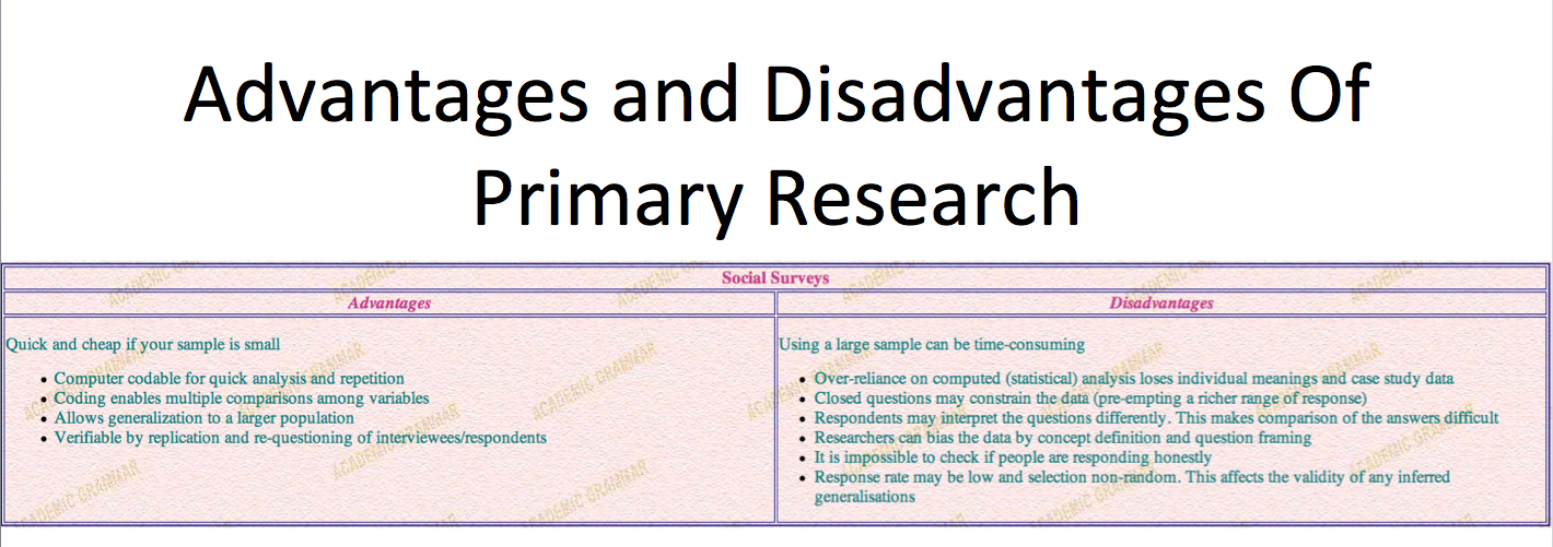 advantages and disadvantages of primary research methods
