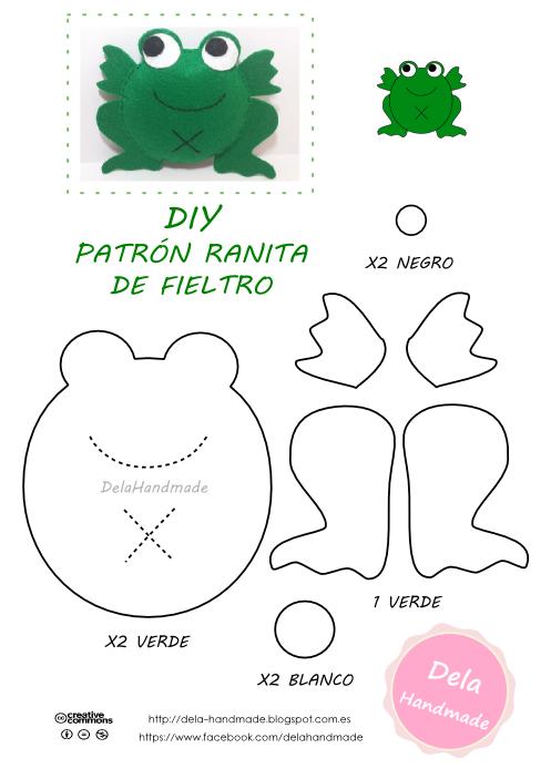 """<img src=""""<Patron-ranita-de-fieltro.png"""" alt=""""Patron ranita de fieltro"""">"""