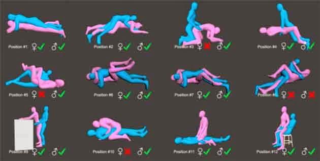 Posiciones sexuale mas placenteras para las mujeres