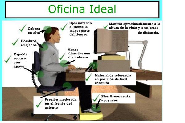 Medicina para el siglo xxi un 15 de los que trabajan for Mobiliario ergonomico para computadoras