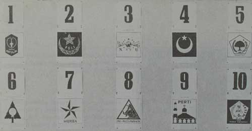 Perkembangan partai politik di Indonesia
