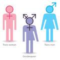 Taktik Bagus Untuk Mensuport Temanmu Yang Menjadi Transgender, tips menyelesaikan masalah seorang transgender, biseksual, gay