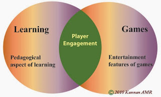 Good Mix of learning features and entertainment aspects
