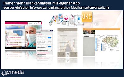 von der einfachen Info-App zur umfangreichen Medikamentenverwaltung