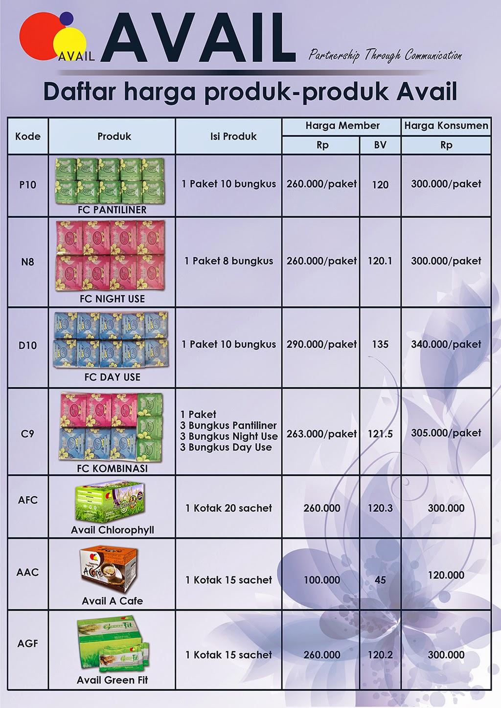 Avail Pembalut Herbal Nomor 1 Kapas Day Use Daftar Harga Resmi Produk