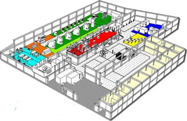 Importancia del dise o de plantas industriales for Distribucion de espacios de trabajo