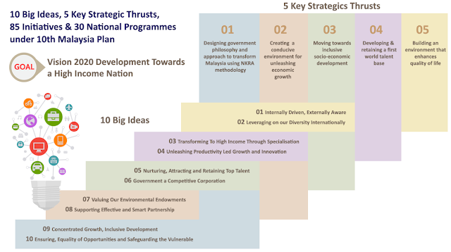 new strategic thrusts 1 armd strategic thrust 3: ultra-efficient commercial vehicles subsonic transport fay collier, rich wahls, and the roadmap team 3a aeronautics r&t roundtable.