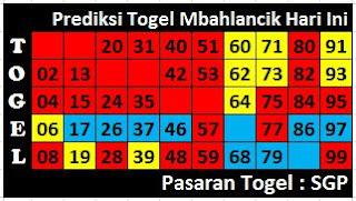 BOCORAN TOTO MAGNUM 4D HARI INI ~ RAMALAN MASTER TOGEL