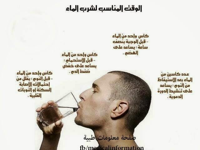 فوائد واضرار الماء والاوقات الصحيحة لشربه