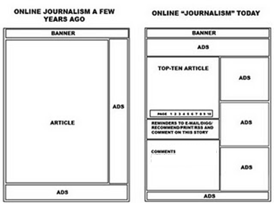 newspaper design layout terms Programme of contents: 1 glossary of particular terms about design 2 principle basics of editorial design and another elements models, uses and evolution of journalistic design and contemporary movements 3 formats and their influence in press 4 grids and different systems of grids 5 layout: anatomy of layout and.