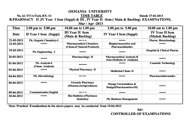 osmania University exam time table 2013