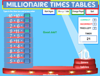 Times+Tables++Game Millionaire Times Tables