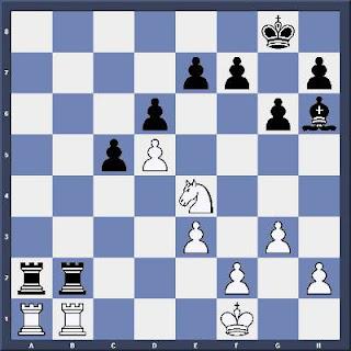 Echecs & Finale : les Noirs jouent et gagnent - Niveau Facile