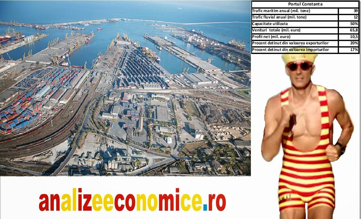 Portul Constanța în cifre