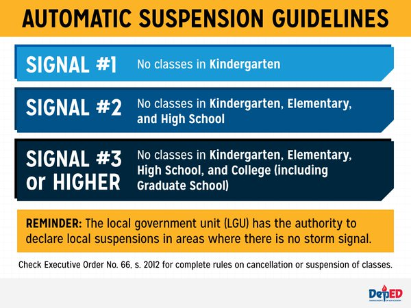 automatic class suspension