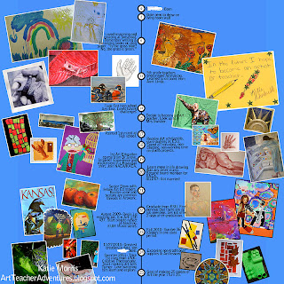 School Timeline Projects http://artteacheradventures.blogspot.com/2012_01_01_archive.html