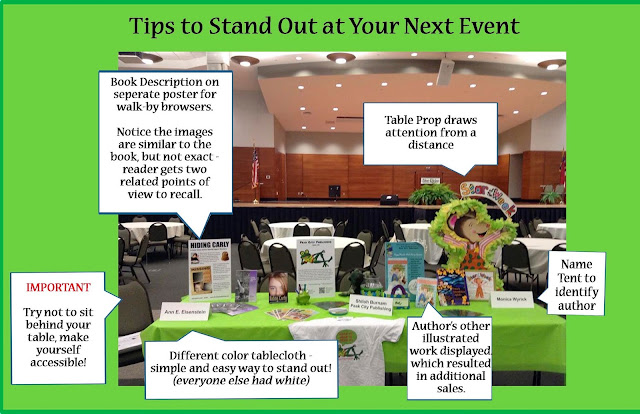 Tips to help you set up a table display at a book festival from Peak City Publishing