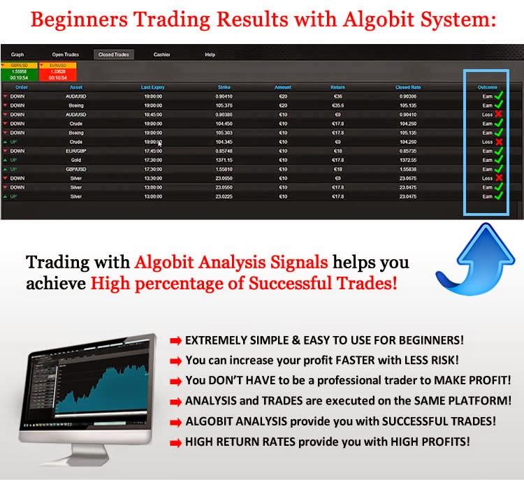 Binary options trading algorithms