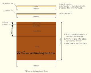 Planos para plantilla para sierra circular, http://www.enredandonogaraxe.com/