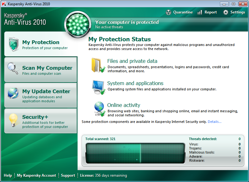 As Kaspersky is still the best PC Antivirus available around us,