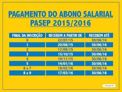 calendário do PASEP