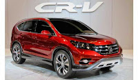 Honda CR V Crossover