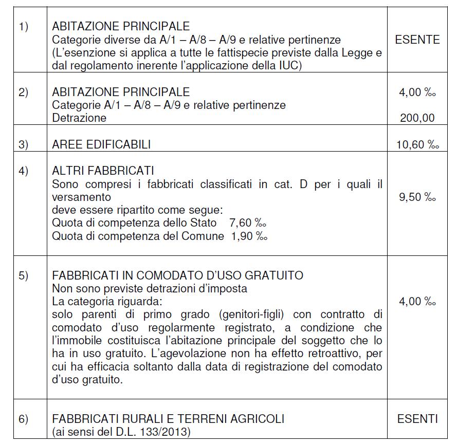 Daniele saisi blog imu gallicano novit per il comodato for Comodato gratuito imu