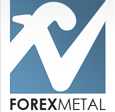 discover the best forex trading software for online trading
