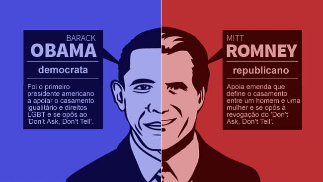 Obama e Romney estão praticamente empatados nas pesquisas de opinião. Ambos divergem sobre os direitos de lésbicas, gays, bissexuais, travestis e transexuais (Foto: Arte Gay1)