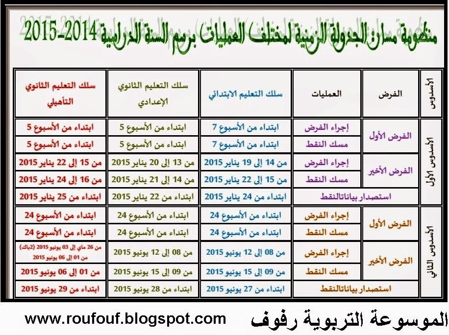 منظومة مسار .. الجدولة الزمنية لجميع العمليات للموسم الدراسي 2014-2015