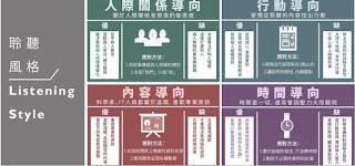 經理人 每日學管理 電子報 - 20151122 - 1
