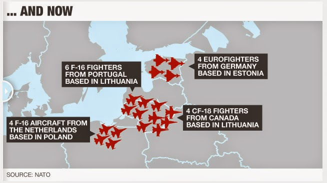 NATO Jets Surrounding Russia: Before And After