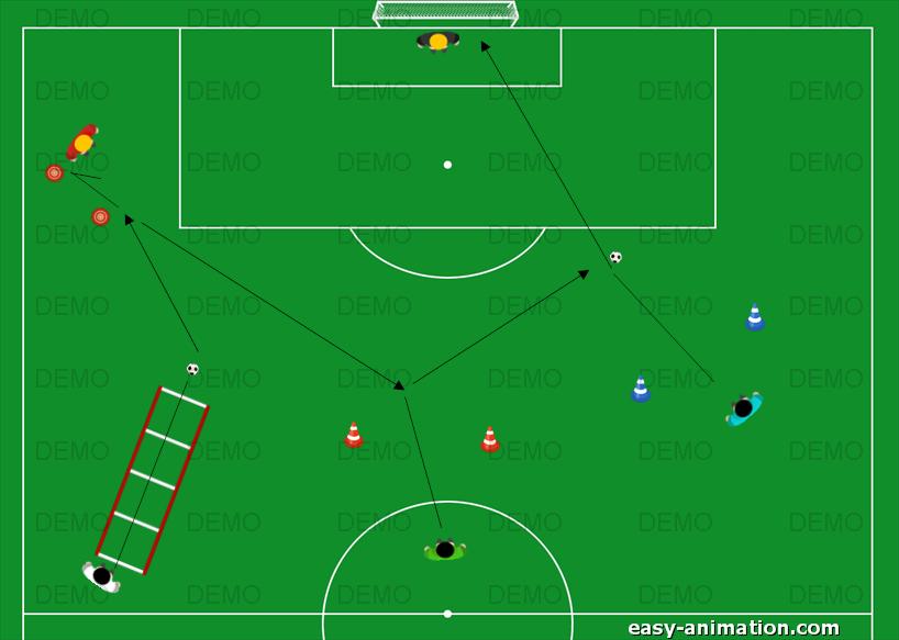 Il nuovo allenatore di calcio esercitazioni tecnica for Porta calcio a 7
