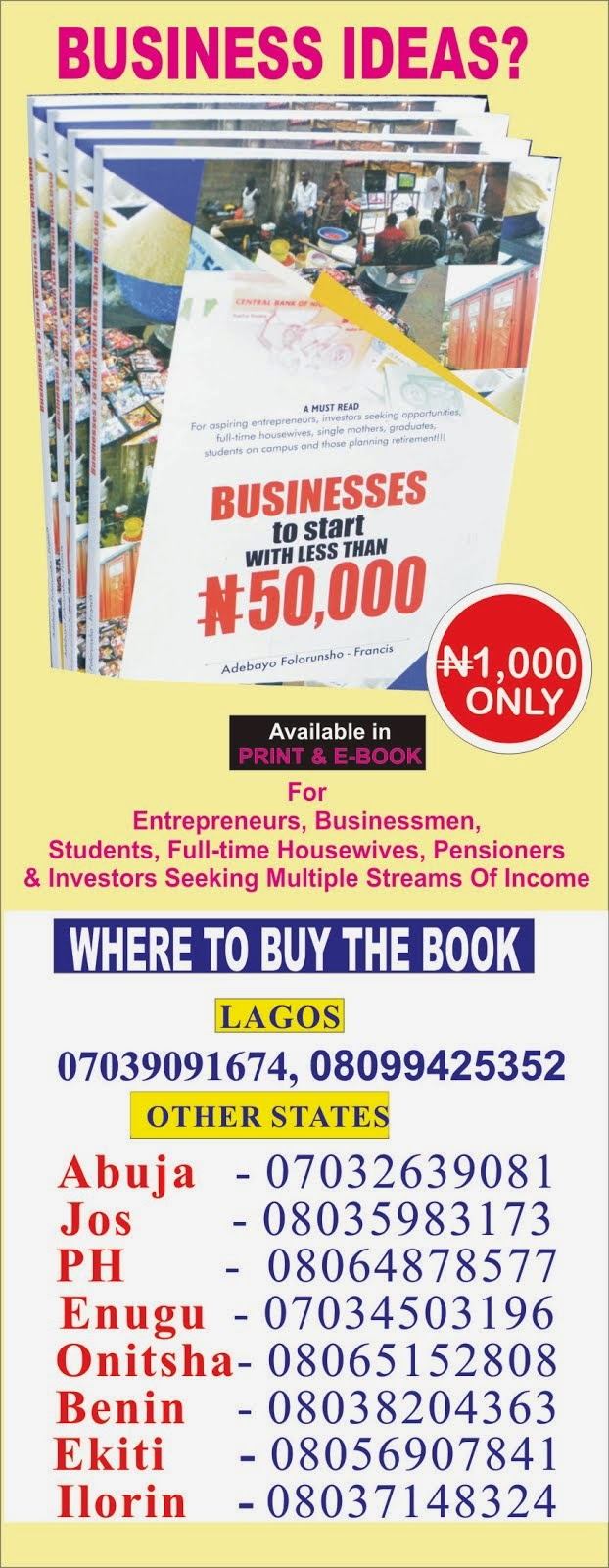 Business To Start With Less Than N50,000