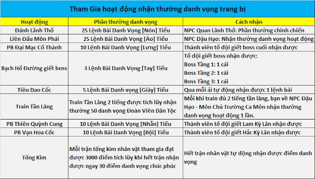 Kiếm Thế HuyetLongKiem.Com -Open 17/7 –Skill 150 Hoàn Thiện – Độc Quyền Iphone 6, Bí Tịch,  Ktsg4